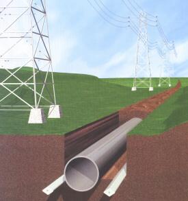 Zinc Ribbon Anodes For Ac Mitigation By Plattline