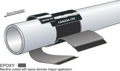 TBK-PP Polypropylene System up to 130°C for Directional Drilling by CANUSA-CPS
