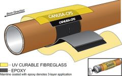 TBK-XL-65 Fiberglass Reinforced Sleeve System for Directional Drilling by CANUSA-CPS