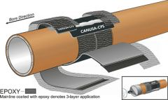 TBK Directional Drilling Kits by CANUSA-CPS