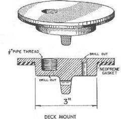 Anode Deck-Mount Supports for Tank Anodes by Farwest Corrosion