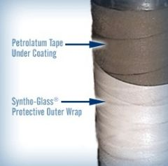 Syntho-Shield Tape Wrapping Pipe & Pipeline Repair System By Neptune Research, Inc.